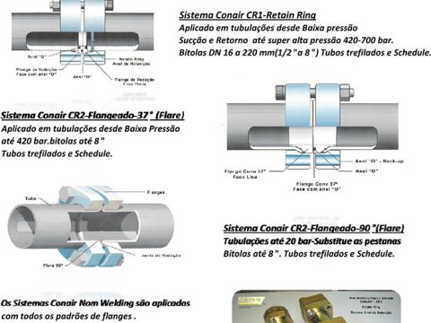 Folder Non Welding Pipe Systems