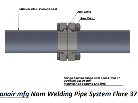 Non Welding Piping systems flare 37
